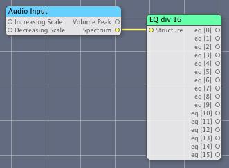 Audio Spectrum splitter